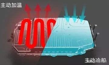 温度对动力磷酸铁锂电池内阻特性的影响介绍