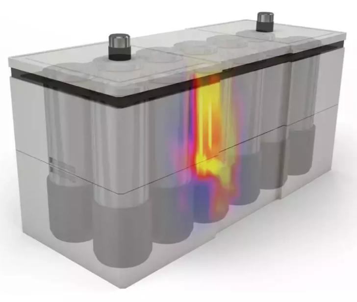 动力锂离子电池起火的原因及特点